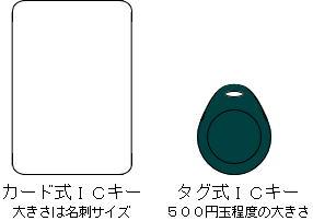 カード式ICキー、タグ式ICキー
